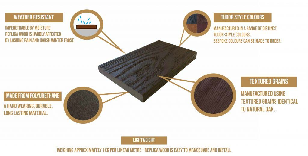 Polyurethane Replica Mock Tudor Boards UK